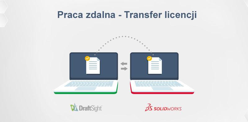 Wypożyczenie licencji DraftSight lub SOLIDWORKS - DPS Software - DPSTODAY
