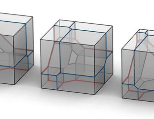 geometria specjalna
