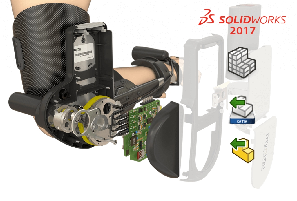 catia translator solidworks 2017