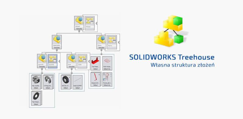 własna struktura złożeń solidworks treehouse
