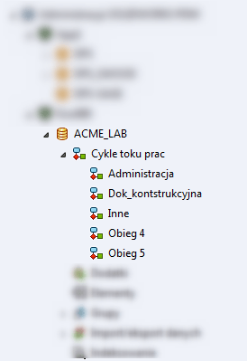 obieg dokumentacji dokumentów