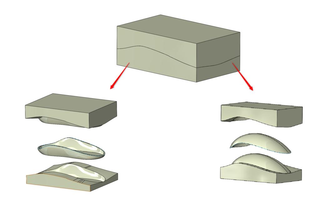 Formy i stemple dla poszczególnych części myszki