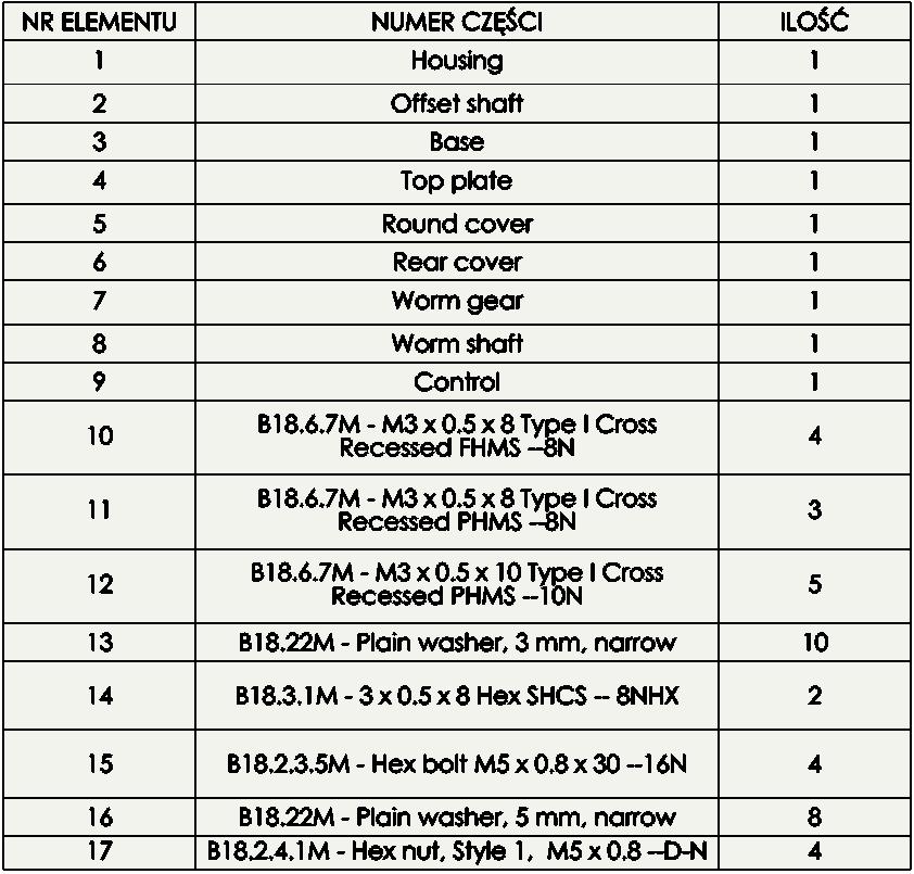 lista materiałów solidworks bom listę toolbox tabela