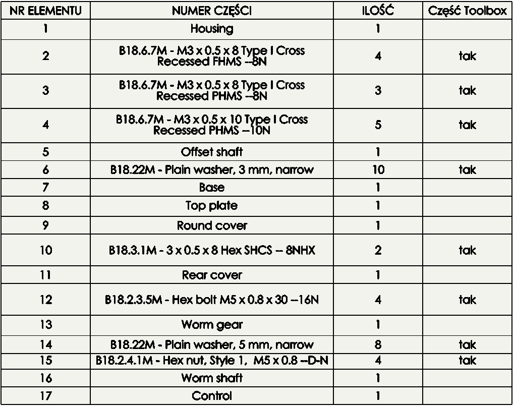 tabela solidworks bom lista materiałów
