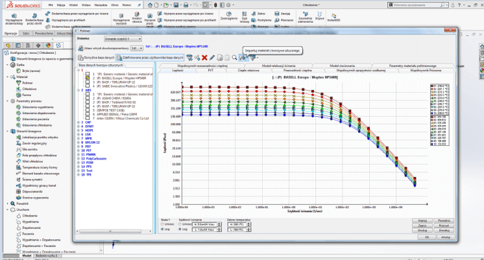 Aktualizacje Baza Danych SOLIDWORKS Plastics - 3dContentCentral -DPS Software