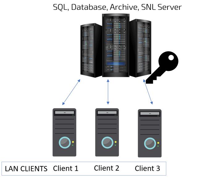 przeniesienie serwera pdm