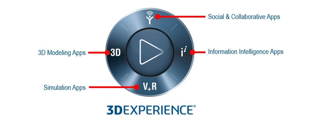 "Platforma 3DEXPERIENCE Academy ""First Look"""