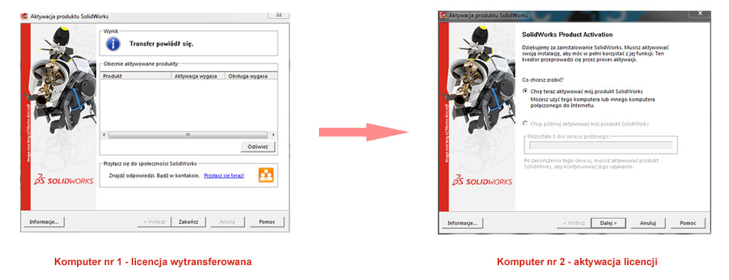 Transfer licencji SOLIDWORKS - DPSTODAY - DPS SOFTWARE
