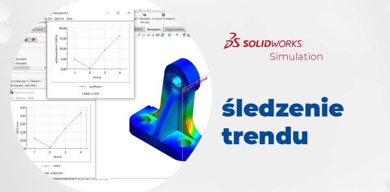 SOLIDWORKS Simulation - śledzenie trendu